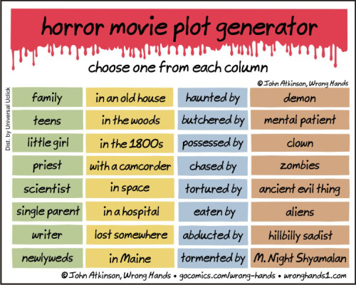 horror-movie-plot-generator